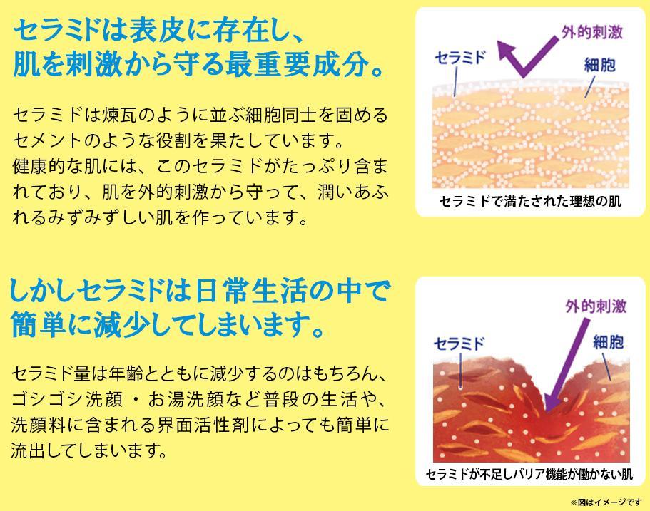 ウルウ-ULU- 赤ら顔の原因