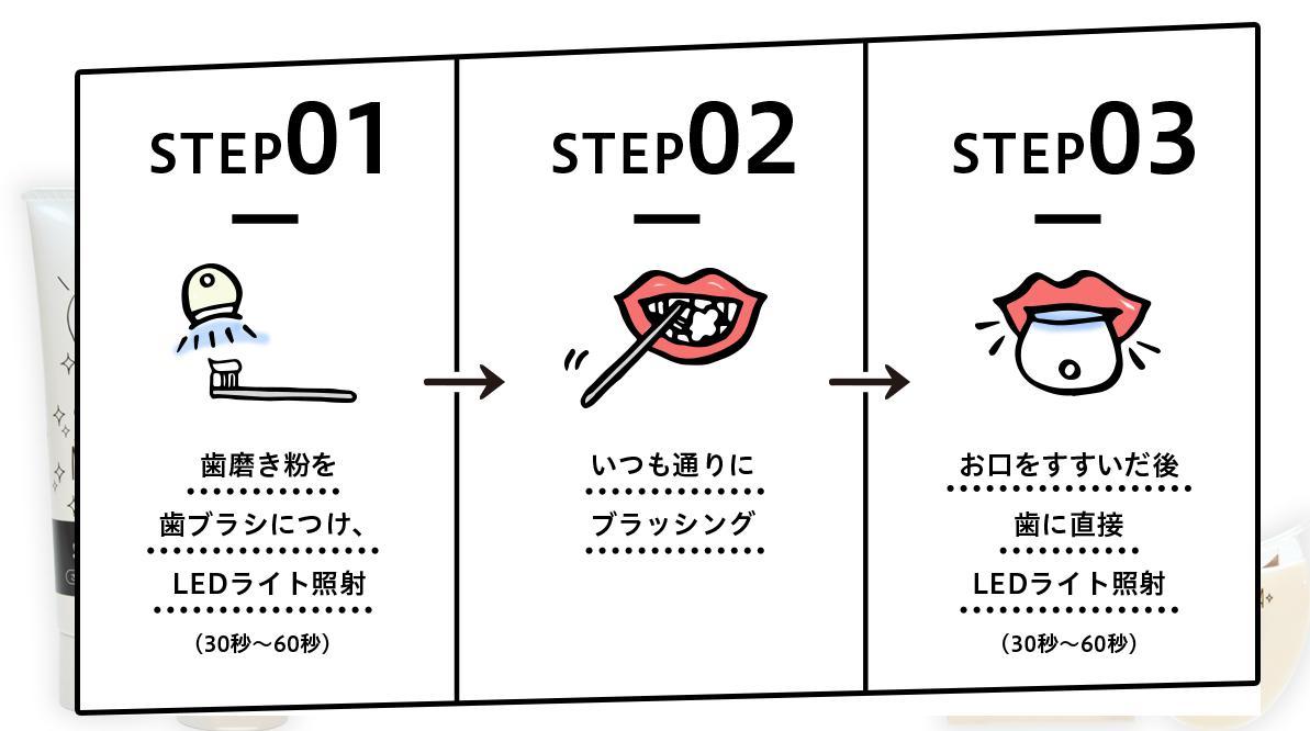 シロクナリーナ(SHIROKUNARI-NA) 使い方